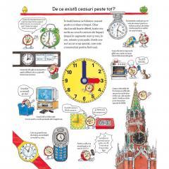 Ceasul si masurarea timpului