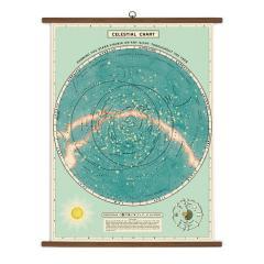Poster vintage-Celestial