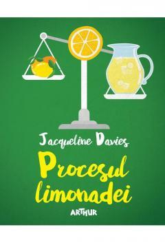 Procesul limonadei