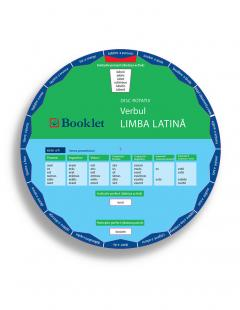 Disc rotativ - Limba latina - Verbul